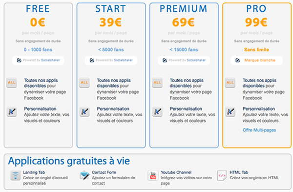 Tarif service d'applications facebook Socialshaker