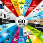 web60