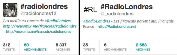 Comptes Twitter RadioLondres Présidentielle 2012