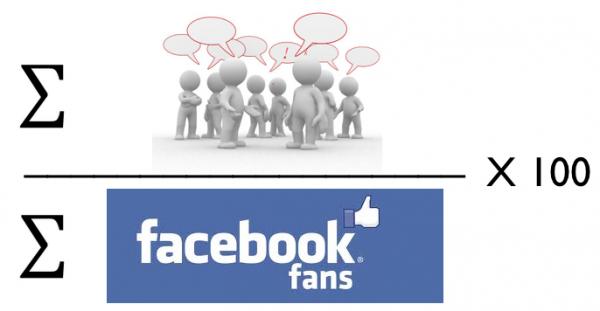 taux-engaement-facebook