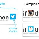 ifttt-illustration
