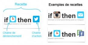 IFTTT : un outil puissant et simple pour automatiser des tâches