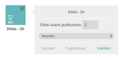 delai-operateur-sociallymap