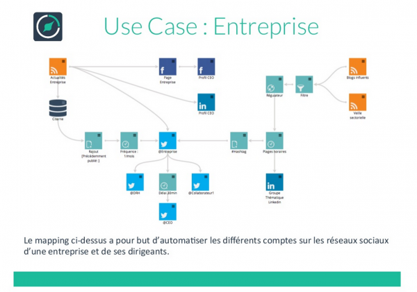 use-case-sociallymap-1