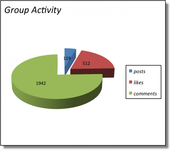 Stats_Facebook_Groupes-2