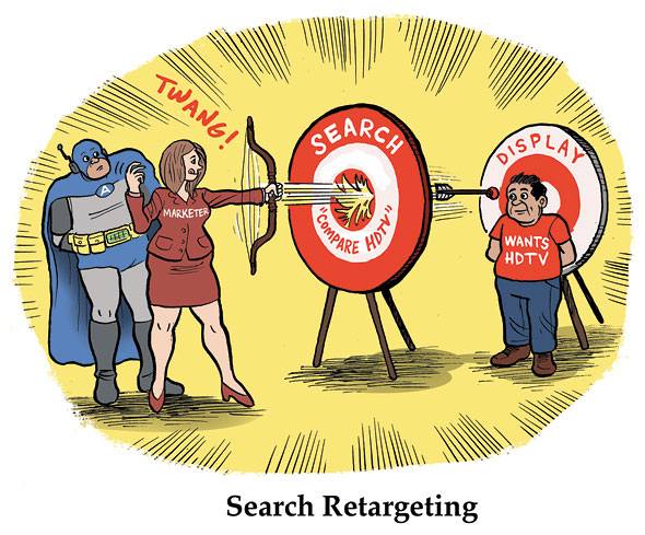 search-retargeting