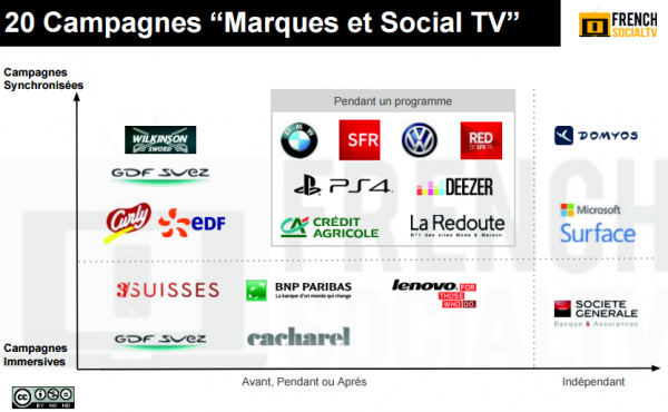 marques-twitter-tv